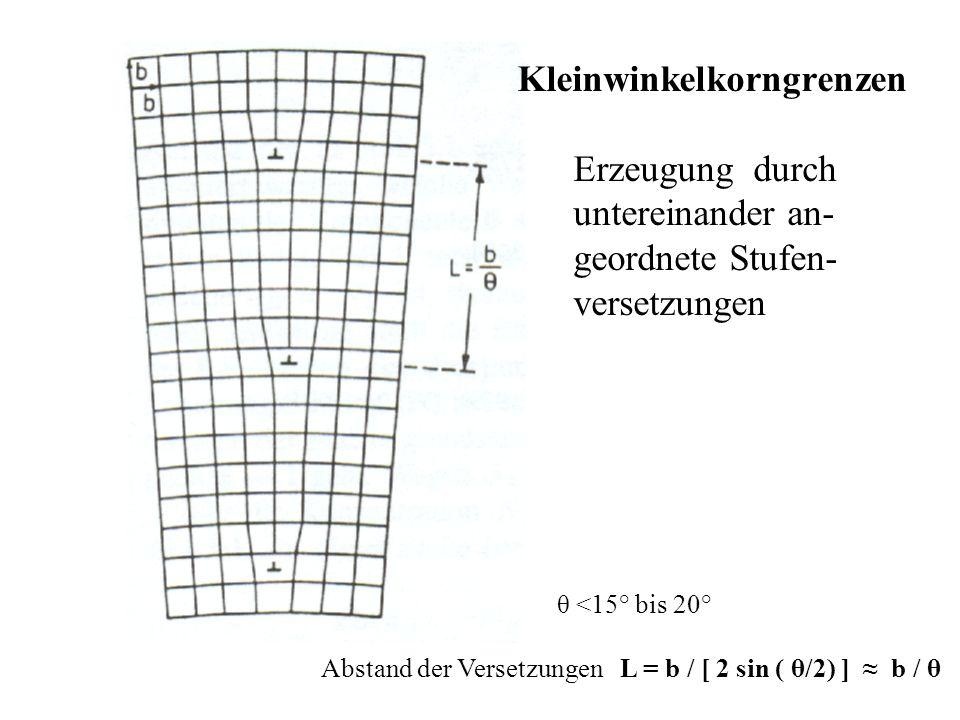 Abstand der Versetzungen L = b / [ 2 sin ( θ/2) ] ≈ b / θ